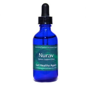 Nurav-GHA-Naturals-Get-Healthy-Again